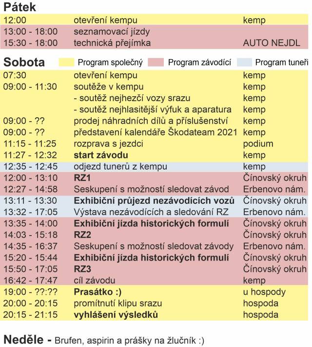 Rally sraz ŠKODA 2020 Běšiny-program